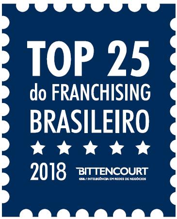 As 25 melhores redes de franquia do Brasil, segundo consultoria